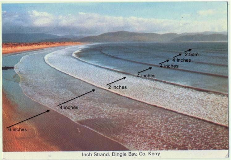 Inch Strand Co Kerry postcard