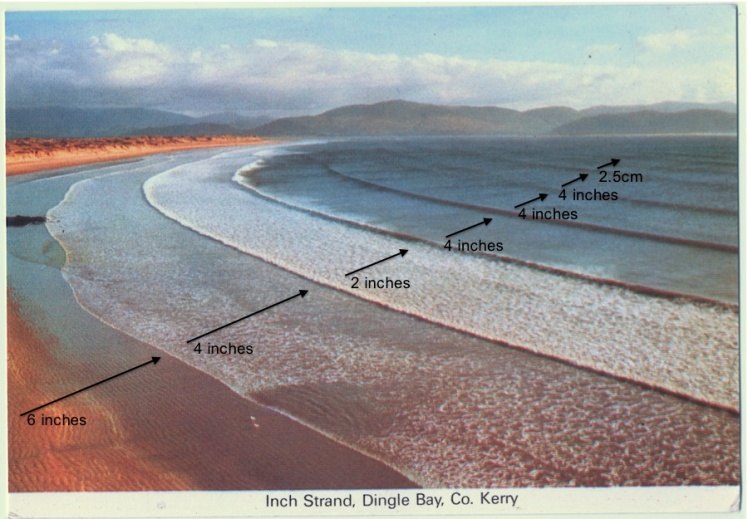 Inch Strand Co Kerry postcard